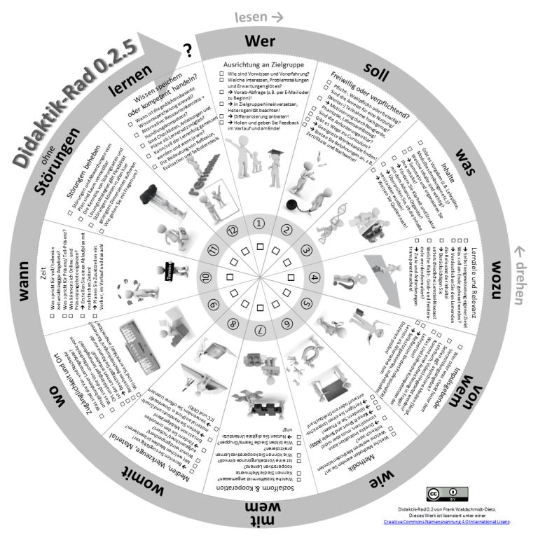 Didaktik-Rad in der Version 0.2.5 von Frank Waldschmidt-Dietz